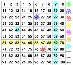 Splat 100s Chart Sbiroregon Org