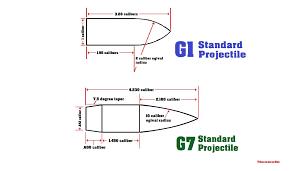 Sniper 101 Part 76 G1 Vs G7 Drag Functions Ballistic