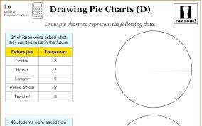 43 True Pie Chart Graphs Worksheets