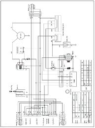 honda 90 atv wiring wiring library 90 atv wiring diagram everything you need to know about wiring rh heathersmith co honda 90