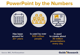 how to cite a powerpoint presentation