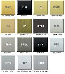 Hardware Finish Chart Deltana Finish Colors Doorware Com