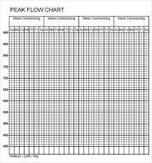 Peak Flow Chart For Adults Pdf Peak Flow Chart 7 Documents In Pdf Word 103948580055 Peak