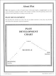 Story Development Chart Story Elements Understanding Literary Terms And Devices Grades 3 6