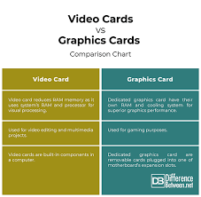 Different Between Graphics Card And Video Card Difference