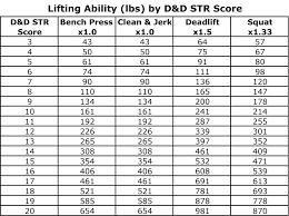 Fresh Bench Press Calculator Or Barbell Strength Standards