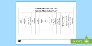 Picture Of A Place Value Chart Decimals Place Value Chart Arabic English Ks2 Maths