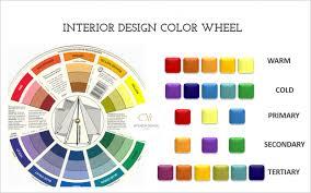 Color Wheel Interior Design Color Wheel Interior Design Interior Design  Color Wheel Color Creative