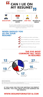 Can I Lie On My Resume 2017 Infographics Resume Format 2016