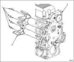 Detroit diesel series 60 ecm wiring diagram in alternator mounting