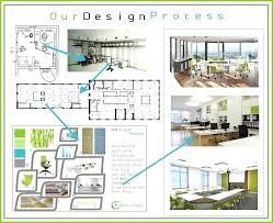 Office space planner Insurance Company Office Furniture Space Planner Office Design And Space Planning Office Furniture Space Planner Aerotalkorg Furniture Space Planner Office Design And Space Planning Office