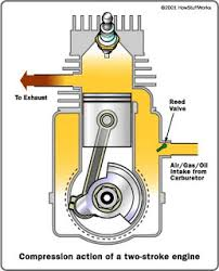 toms engine help and information an insight into the two stroke in this next diagram you can see that the piston is on its upward stroke otherwise known as the compression stroke you notice on the diagram
