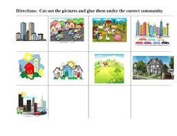 Urban Suburban Rural Communities Cut And Paste T Chart Suburban Rural Urban By Laura