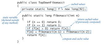 top down dynamic programming
