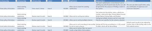 requirements traceability matrix templates requirements traceability mapping matrix models seilevel