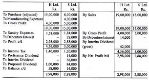 Profit And Loss Account Consolidated Profit And Loss Account Company