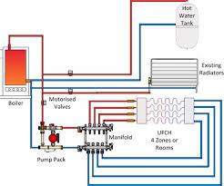 28 [underfloor heating wiring diagram polyplumb underfloor heating wiring diagrams polyplumb underfloor heating wiring diagrams efcaviation