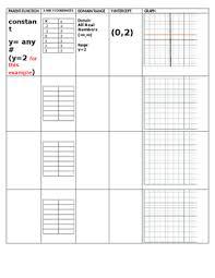 Parent Function Chart By Holmes Math Shop Teachers Pay