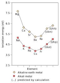Alkali Metal Wikipedia