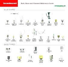 light bulb types wiki bulb base halogen light bulb types awesome led light bulb base types light bulb
