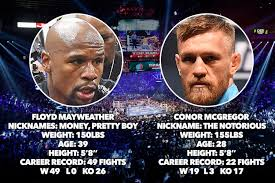 Floyd Mayweather s dad confirms his son is in talks to box some.