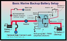 simple backup battery diagram for marine dual battery applications boat battery hookup diagram at Two Battery Boat Wiring Diagram