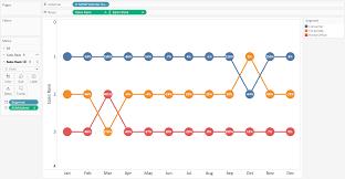 Tableau 201 How To Make Dynamic Dual Axis Bump Charts