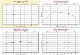 Easytork Products Easytork Control Actuator Pneumatic