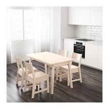 Muebles, decoración y productos para el hogar | <b>Норрокер</b> ...