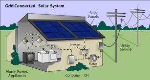 solar net metering wiring diagram solar image photovoltaic meter wiring diagram photovoltaic auto wiring on solar net metering wiring diagram