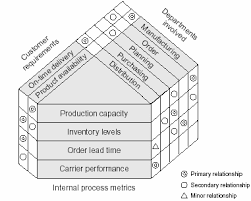 Unm Hospitalist Wiki Matrix Diagram