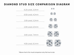 1 2 Karat Diamond Earrings Actual Size Jewelry Half Carat