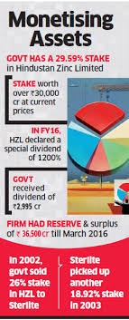 Government Looks To Sell Stake In Hindustan Zinc The