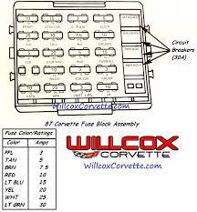 1986 corvette convertible fuse box 1986 diy wiring diagrams 1985 1987 corvette fuse panel 87 corvette fuse block embly