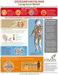 osteoarthritis pain management