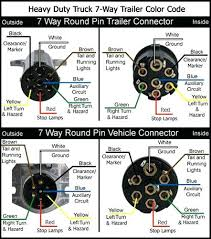 7 way trailer wiring top 7 prong trailer wiring diagram ford 7 way 7 way trailer wiring 7 way trailer diagram how to check horse trailer wiring 7 pin