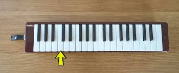 Melodica Chords Chart Your First Melodica Lesson Melodicaworld
