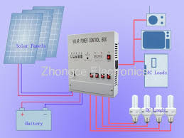 wiring diagram for solar power system efcaviation com solar panel circuit diagram schematic at Wiring Diagram For Solar Power System