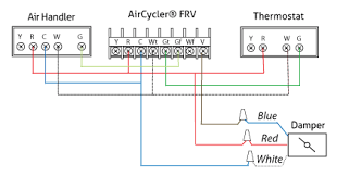 aircycler� frv aircycler Fields Power Venter Wiring Diagram Fields Power Venter Wiring Diagram #30 fields power venter wiring diagram