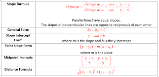 Coordinate Geometry Solutions Examples Games Questions