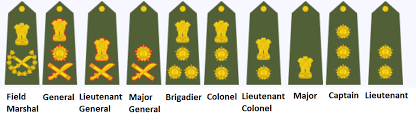 Indian Army Ranks Insignia Of Indian Army Commissioned