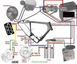 chopper wiring diagram chopper image wiring diagram xs650 bobber wiring diagram the wiring diagram on chopper wiring diagram