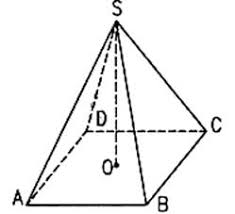 Геометрические фигуры Пирамида  Свойства пирамиды