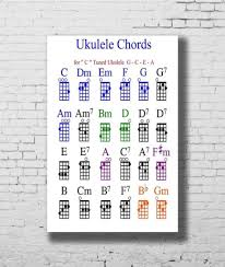 Basic Ukulele Chord Chart For Beginners My Music Express