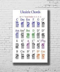 Basic Ukulele Chord Chart For Beginners My Music Express