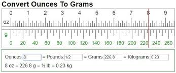 Kilograms To Grams Conversion Chart Weight Converter For Kilograms Grams Pounds And Ounces