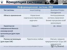 Презентация на тему Система управления проектами и задачами jira  4 Концепция