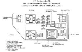 99 camry fuse diagram 1999 toyota radio wiring chart library o 1999 toyota tacoma fuse diagram 1999 toyota camry fuse box locations under hood wiring diagrams image free 99 diagram interior wiring
