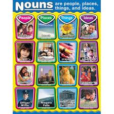 Noun Picture Chart Nouns Chart