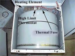 spin dryer wiring diagram auto hotpoint dryer heating element ge dryer ground strap at Hotpoint Dryer Wiring Diagram